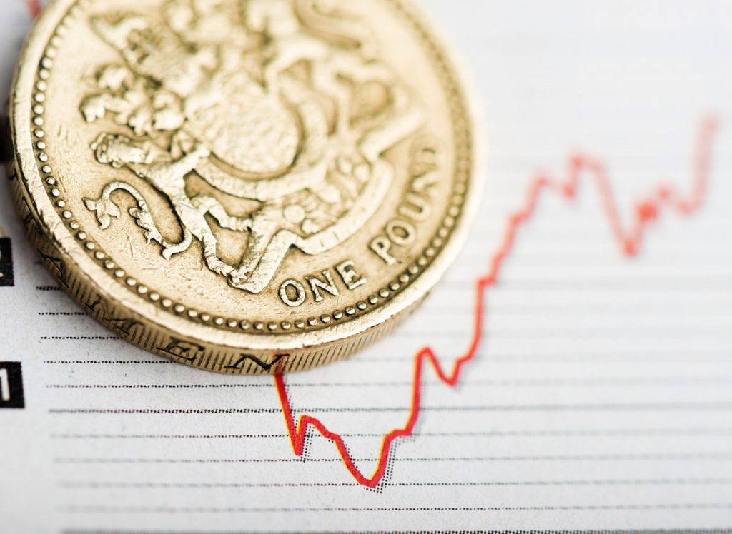 - pound falls 1024x748 - Pound extends losses amid manufacturing sector slowdown