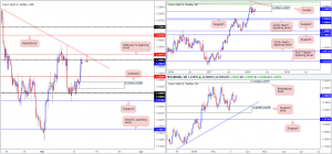 - EUR14 03 300x140 - US open: Stocks start on front foot ahead of FOMC minutes