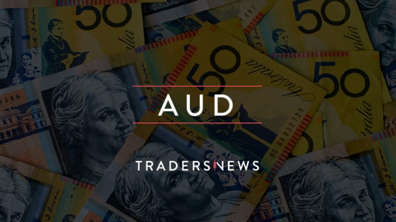 AUD/USD makes limited headway, equities recover