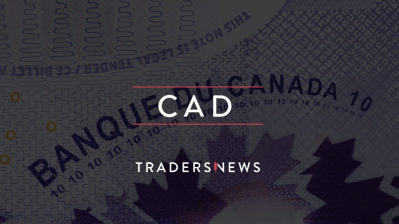 USD/CAD supported by lower oil prices