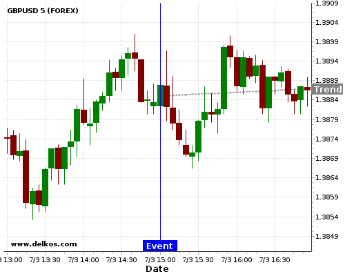 - homeubuntudelkosimages900752 201803071500 24 4 - DELKOS BREAKING NEWS: 81.81% probability that GBPUSD will trend up for the next few hours.